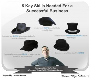 5-key-skills-for-business-success
