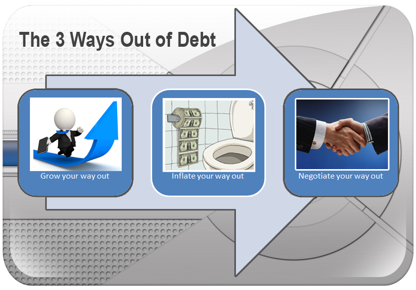 WAYS-OUT-DEBT